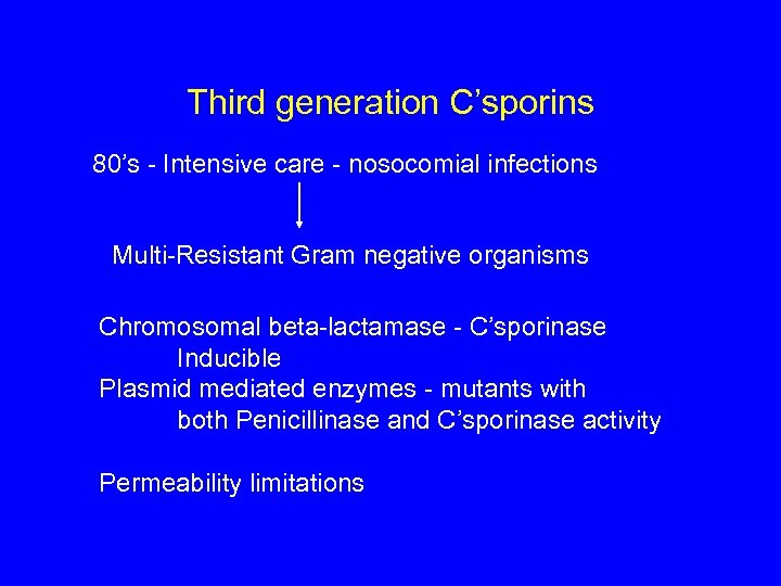 Third generation C'sporins 80's - Intensive care - nosocomial infections Multi-Resistant Gram negative organisms