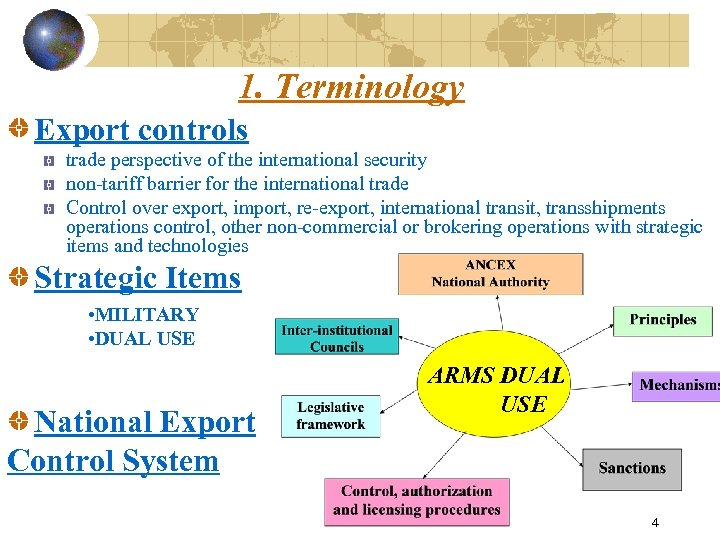 1. Terminology Export controls trade perspective of the international security non-tariff barrier for the