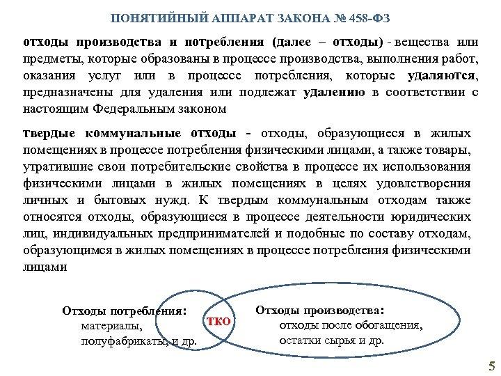 ПОНЯТИЙНЫЙ АППАРАТ ЗАКОНА № 458 -ФЗ отходы производства и потребления (далее – отходы) -