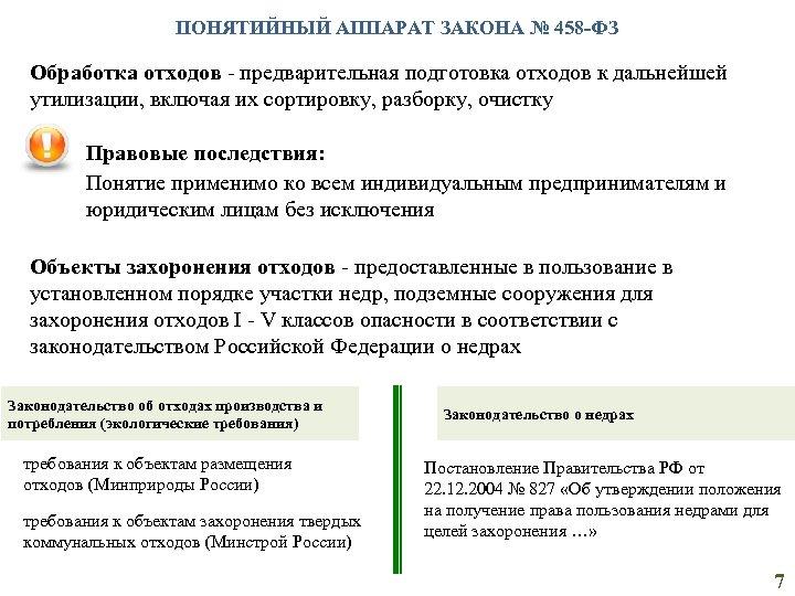 ПОНЯТИЙНЫЙ АППАРАТ ЗАКОНА № 458 -ФЗ Обработка отходов - предварительная подготовка отходов к дальнейшей