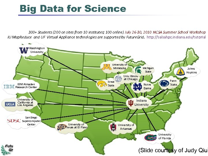 Big Data for Science 300+ Students (200 on sites from 10 institutes; 100 online)