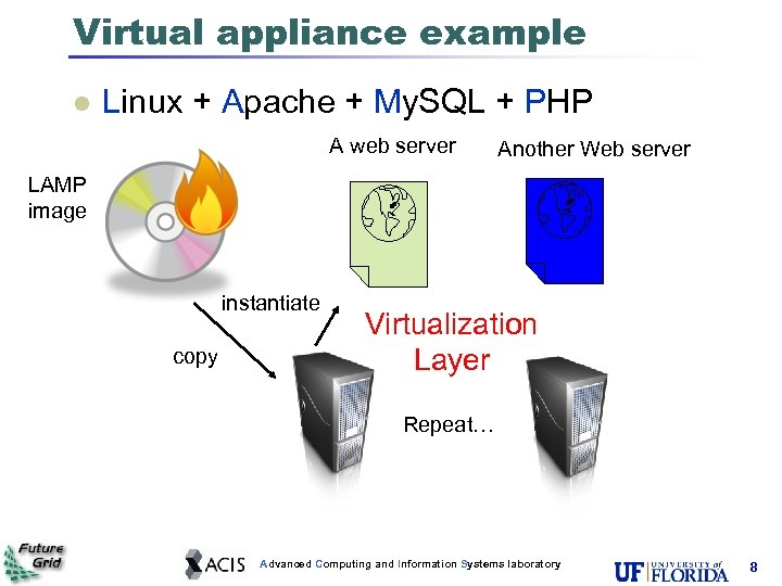 Virtual appliance example l Linux + Apache + My. SQL + PHP A web