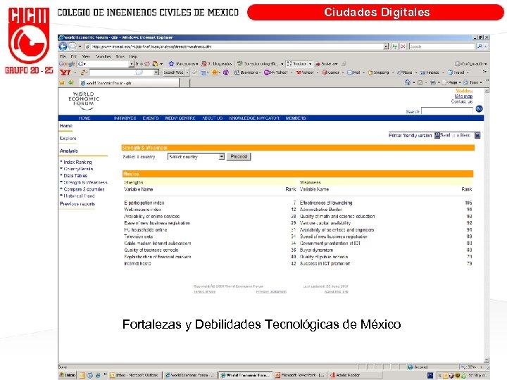 Ciudades Digitales Fortalezas y Debilidades Tecnológicas de México