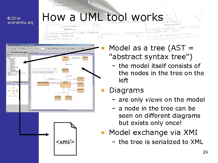 © 2014 andromda. org How a UML tool works • Model as a tree
