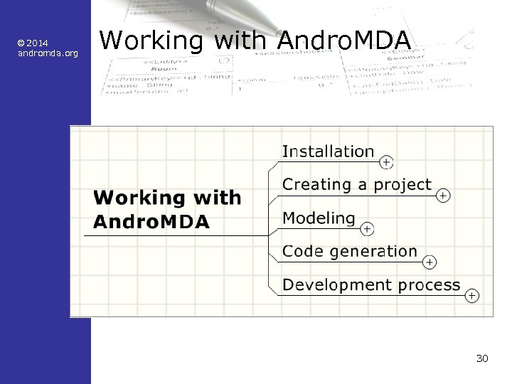 © 2014 andromda. org Working with Andro. MDA 30