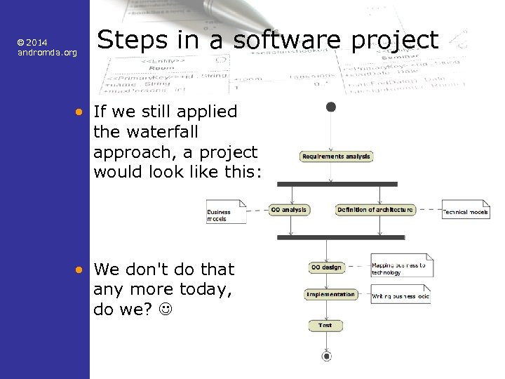 © 2014 andromda. org Steps in a software project • If we still applied