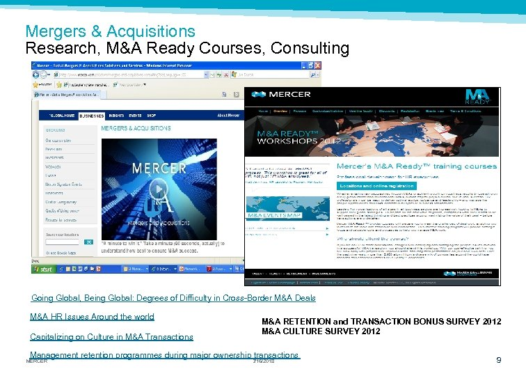Mergers & Acquisitions Research, M&A Ready Courses, Consulting Going Global, Being Global: Degrees of