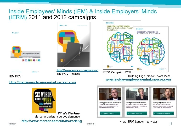 Inside Employees' Minds (IEM) & Inside Employers' Minds (IERM) 2011 and 2012 campaigns IEM
