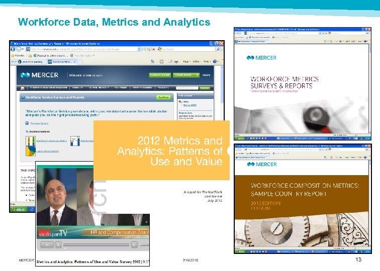 Workforce Data, Metrics and Analytics MERCER 3/16/2018 13