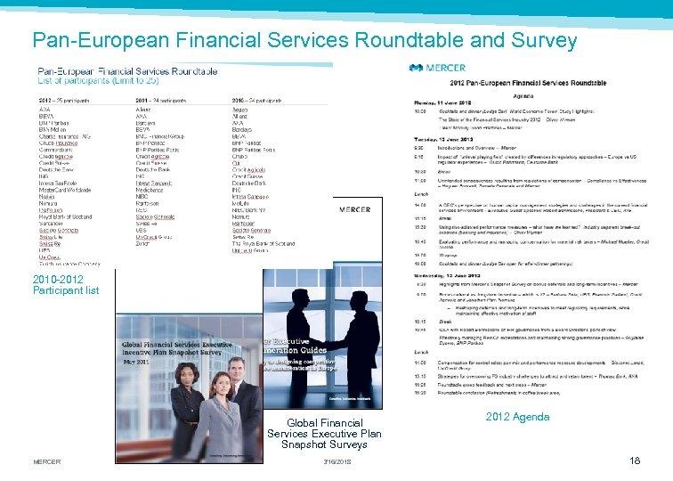 Pan-European Financial Services Roundtable and Survey 2010 -2012 Participant list Global Financial Services Executive