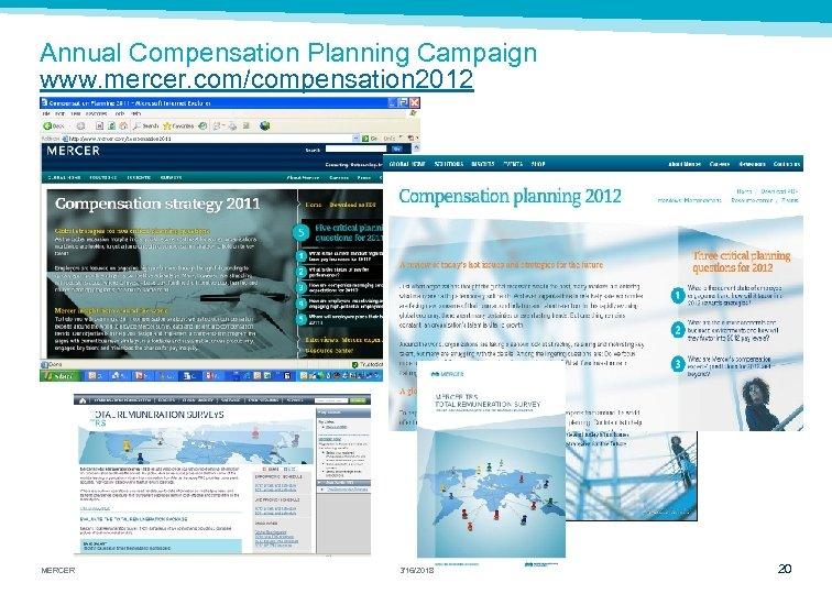 Annual Compensation Planning Campaign www. mercer. com/compensation 2012 MERCER 3/16/2018 20