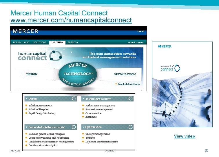 Mercer Human Capital Connect www. mercer. com/humancapitalconnect View video MERCER 3/16/2018 26