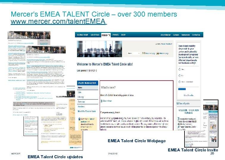 Mercer's EMEA TALENT Circle – over 300 members www. mercer. com/talent. EMEA Talent Circle