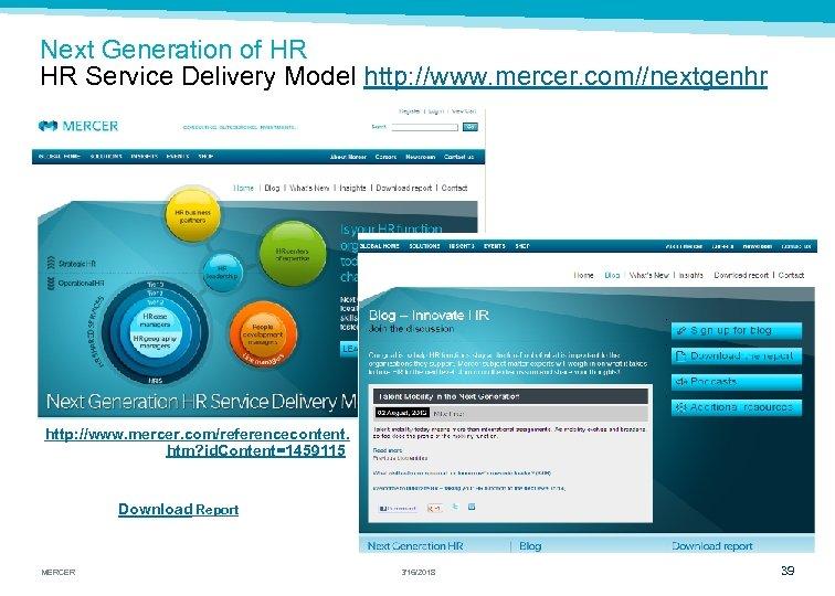 Next Generation of HR HR Service Delivery Model http: //www. mercer. com//nextgenhr http: //www.