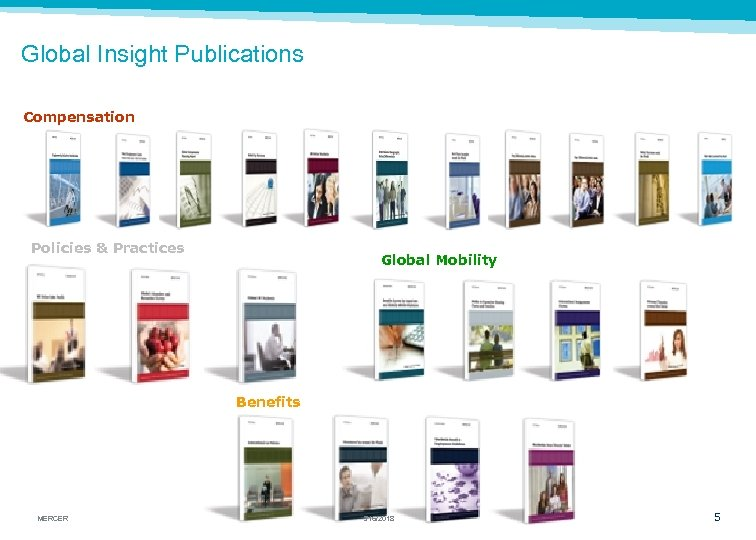 Global Insight Publications Compensation Policies & Practices Global Mobility Benefits MERCER 3/16/2018 5