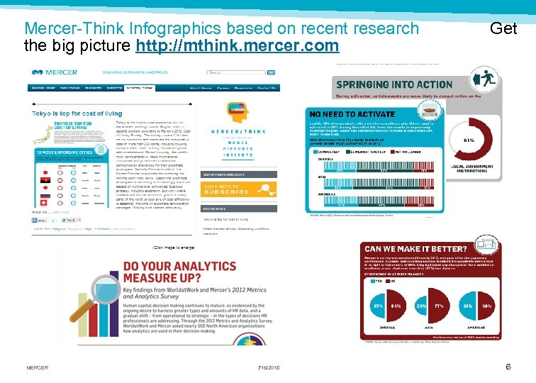 Mercer-Think Infographics based on recent research Get the big picture http: //mthink. mercer. com