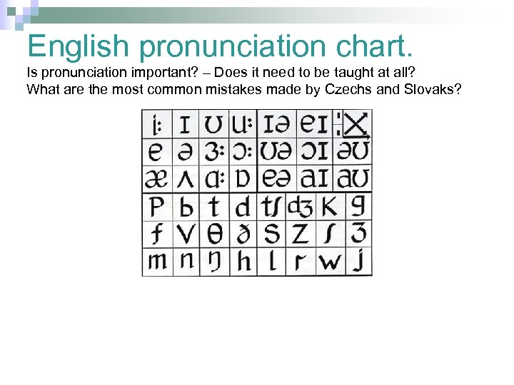 English pronunciation chart. Is pronunciation important? – Does it need to be taught at
