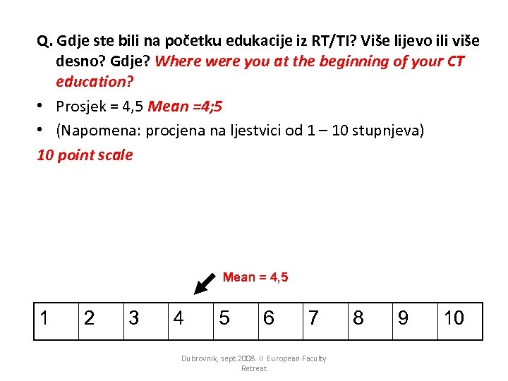 Q. Gdje ste bili na početku edukacije iz RT/TI? Više lijevo ili više desno?