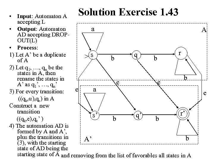 Solution Exercise 1. 43 • Input: Automaton A accepting L • Output: Automaton a