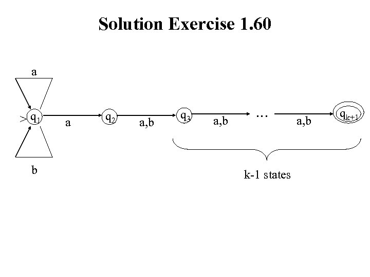 Solution Exercise 1. 60 a > q 1 b a q 2 a, b