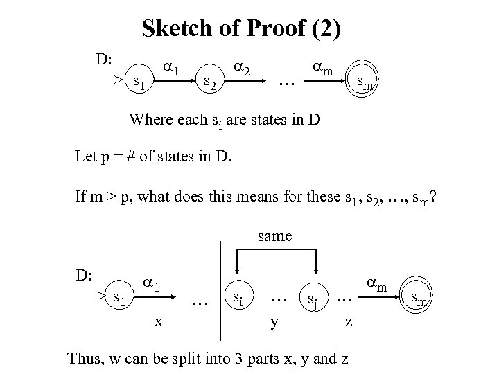 Sketch of Proof (2) D: 1 > s 1 s 2 2 … m