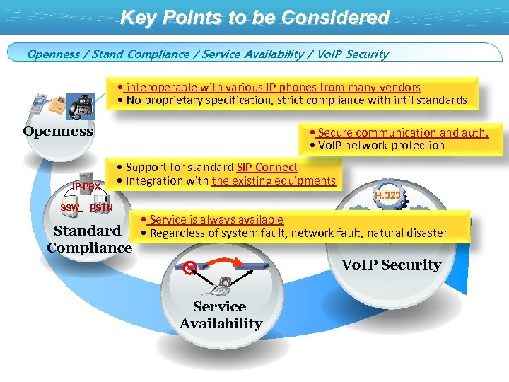 Key Points to be Considered Openness / Stand Compliance / Service Availability / Vo.