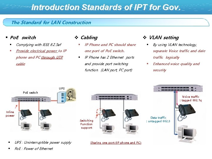 Introduction Standards of IPT for Gov. The Standard for LAN Construction § Po. E