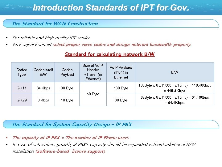 Introduction Standards of IPT for Gov. The Standard for WAN Construction § For reliable