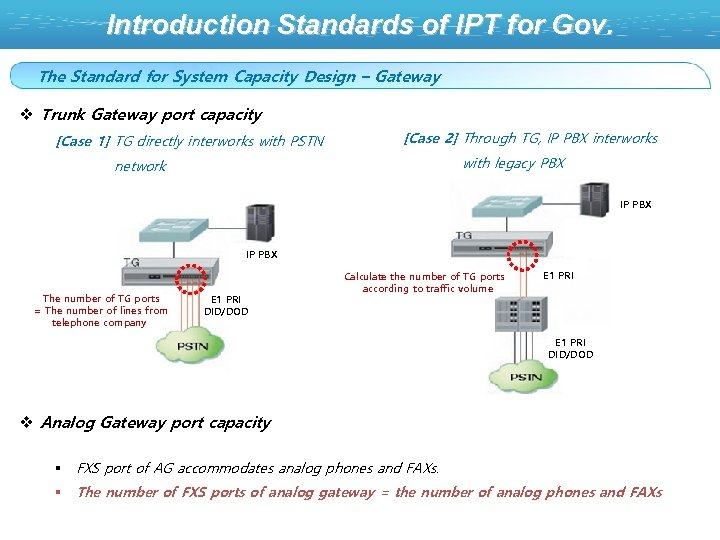 Introduction Standards of IPT for Gov. The Standard for System Capacity Design – Gateway