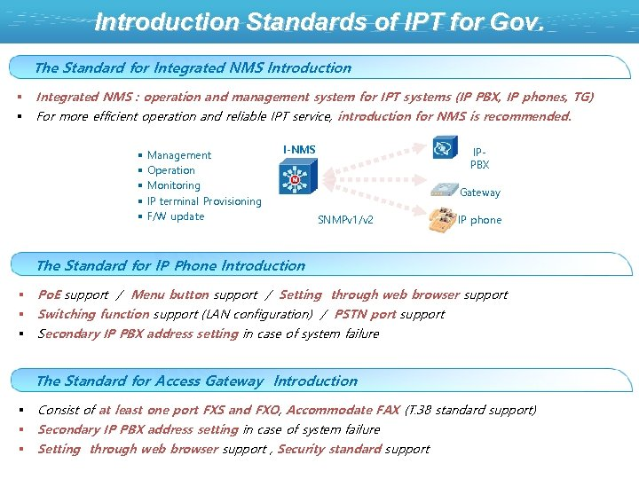 Introduction Standards of IPT for Gov. The Standard for Integrated NMS Introduction § Integrated