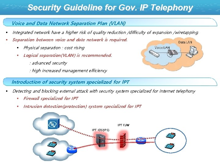 Security Guideline for Gov. IP Telephony Voice and Data Network Separation Plan (VLAN) §