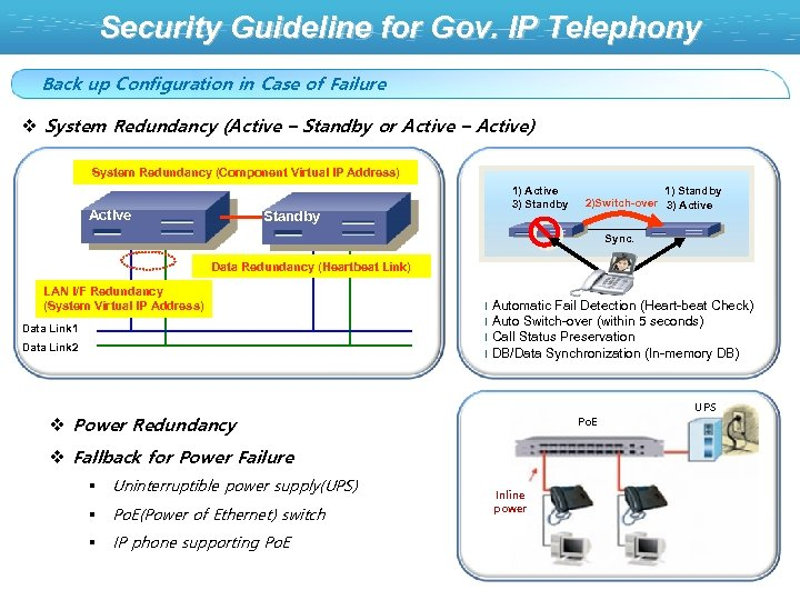 Security Guideline for Gov. IP Telephony Back up Configuration in Case of Failure v