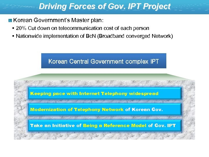 Driving Forces of Gov. IPT Project Korean Government's Master plan: § 20% Cut down