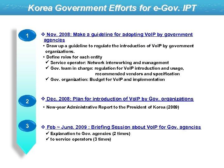 Korea Government Efforts for e-Gov. IPT 1 v Nov. 2008: Make a guideline for