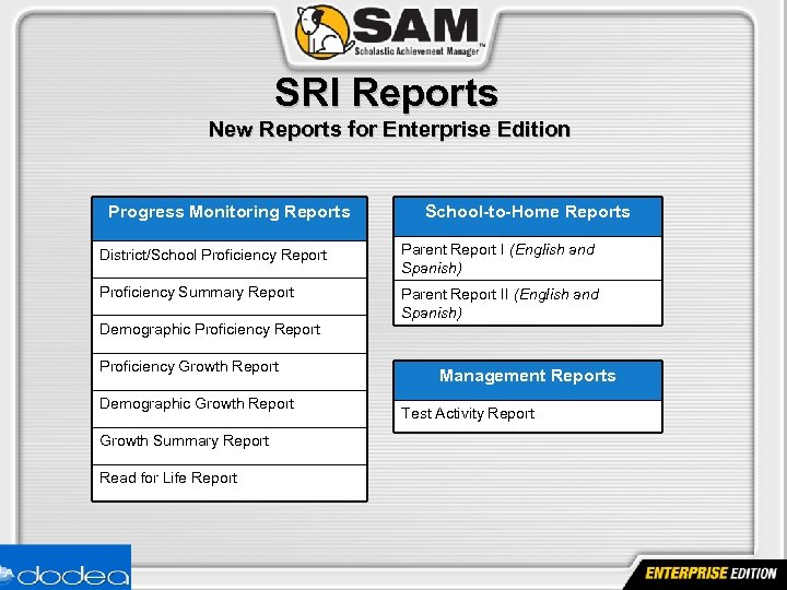 SRI Reports New Reports for Enterprise Edition Progress Monitoring Reports School-to-Home Reports District/School Proficiency