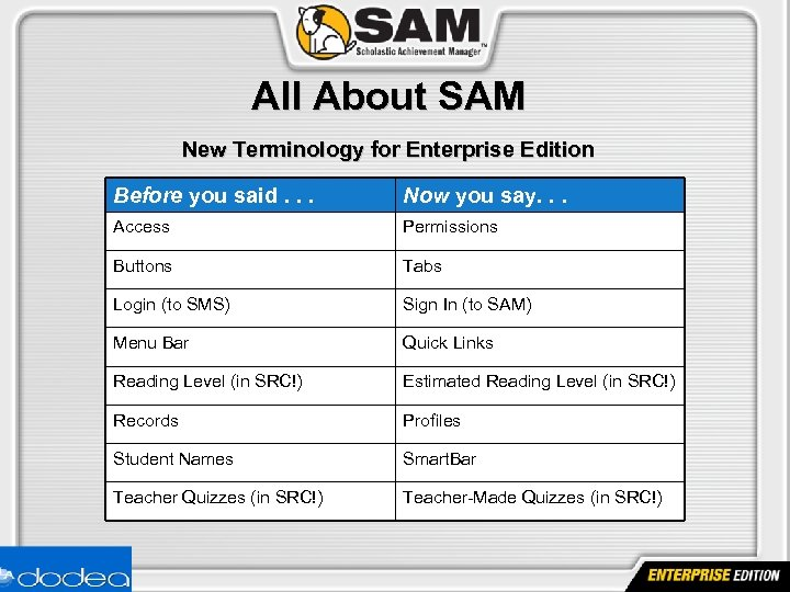 All About SAM New Terminology for Enterprise Edition Before you said. . . Now