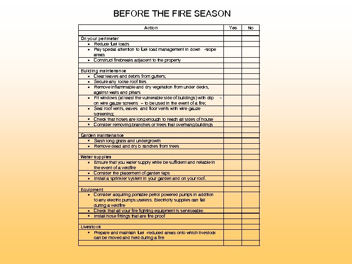 BEFORE THE FIRE SEASON Action On your perimeter § Reduce fuel loads § Pay