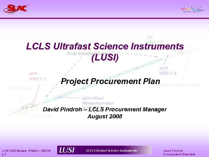 LCLS Ultrafast Science Instruments (LUSI) Project Procurement Plan David Pindroh – LCLS Procurement Manager