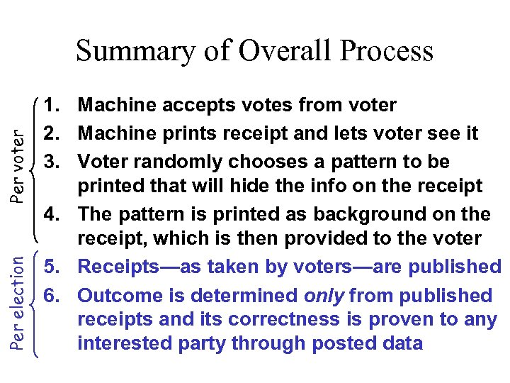 Per election Per voter Summary of Overall Process 1. Machine accepts votes from voter