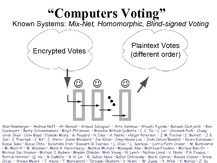 """""""Computers Voting"""" Known Systems: Mix-Net, Homomorphic, Blind-signed Voting Encrypted Votes Plaintext Votes (different order)"""