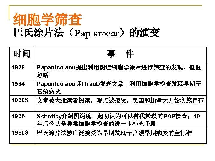细胞学筛查 巴氏涂片法(Pap smear)的演变 时间 事 件 1928 Papanicolaou提出利用阴道细胞学涂片进行筛查的发现,但被 忽略 1934 Papanicolaou 和Traub发表文章,利用细胞学检查发现早期子 宫颈病变 1950