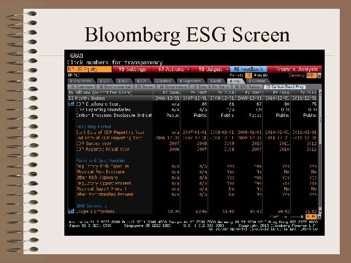 Bloomberg ESG Screen