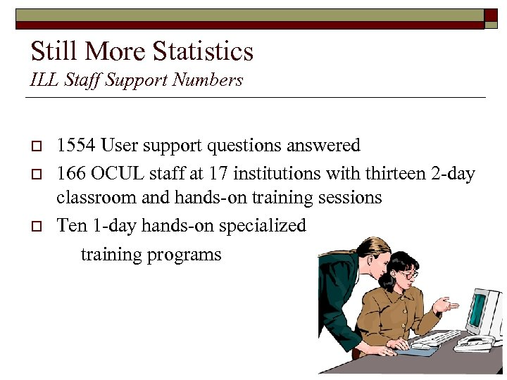 Still More Statistics ILL Staff Support Numbers o o o 1554 User support questions