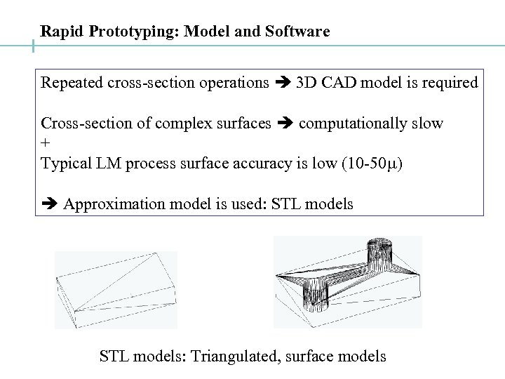 Rapid Prototyping: Model and Software Repeated cross-section operations 3 D CAD model is required