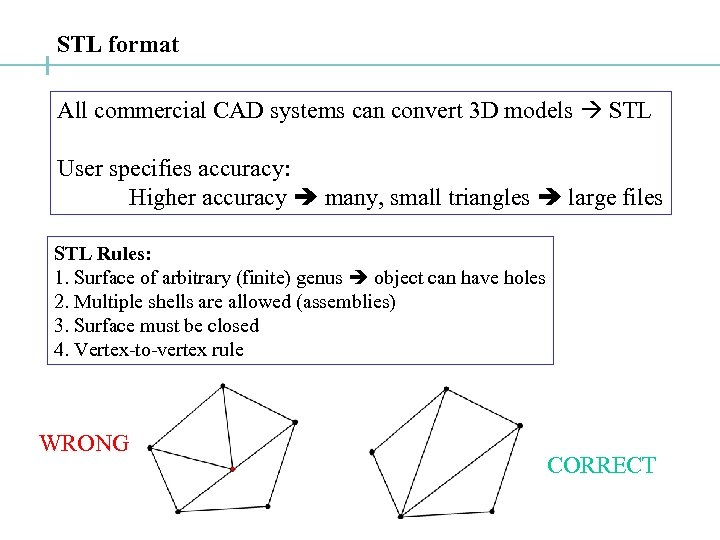 STL format All commercial CAD systems can convert 3 D models STL User specifies