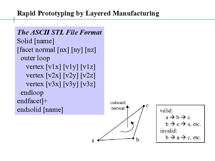 Rapid Prototyping by Layered Manufacturing The ASCII STL File Format Solid [name] [facet normal