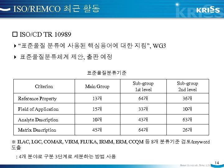 """ISO/REMCO 최근 활동 ISO/CD TR 10989 """"표준물질 분류에 사용된 핵심용어에 대한 지침"""", WG 3"""