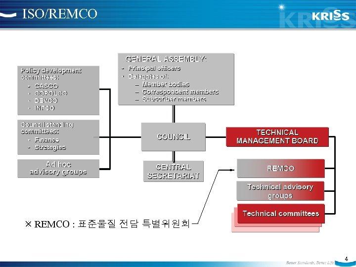 ISO/REMCO : 표준물질 전담 특별위원회 4
