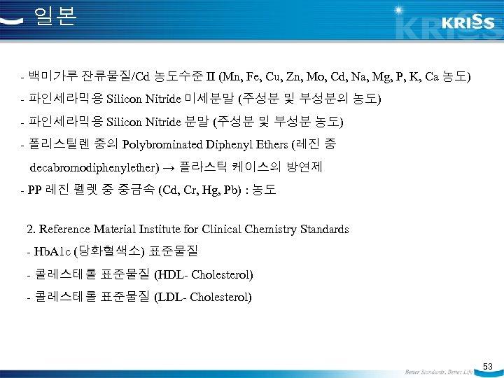 일본 - 백미가루 잔류물질/Cd 농도수준 II (Mn, Fe, Cu, Zn, Mo, Cd, Na, Mg,