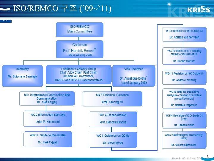 ISO/REMCO 구조 (' 09~' 11) 8